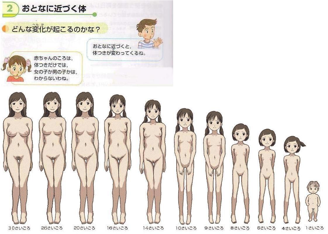 医者「生物学的に言えば、12歳以上はセックス適齢期。 ロリコンは変態ではなく、普通の男なら30歳より15歳を選ぶ」 [無断転載禁止]©2ch.net [526634778]->画像>63枚